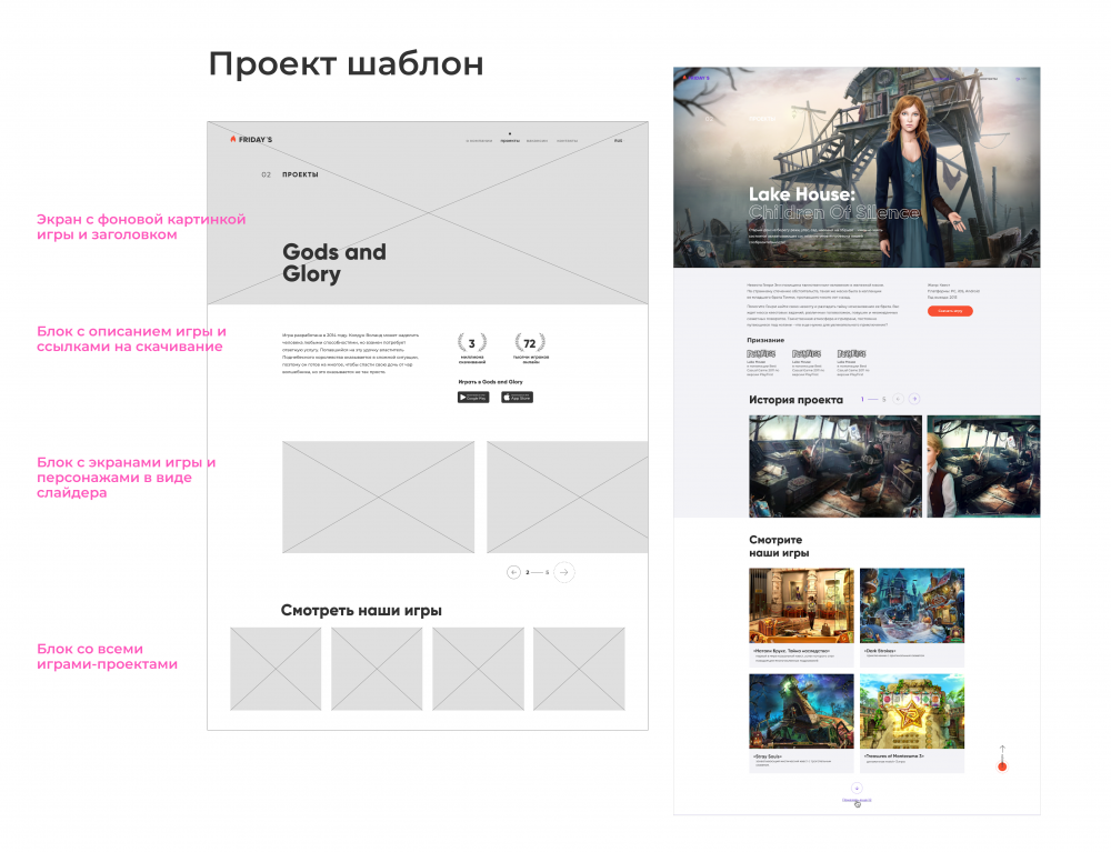 Корпоративный сайт студии разработки игр Friday's Games