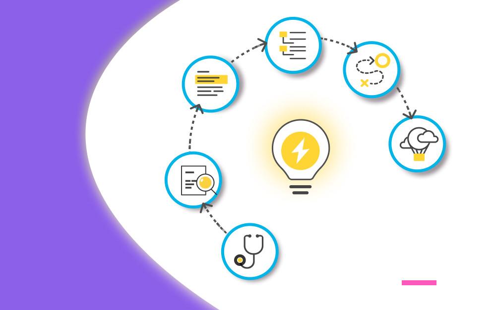 Как мы разрабатываем сайты, часть 1: этап аналитики и проектирования