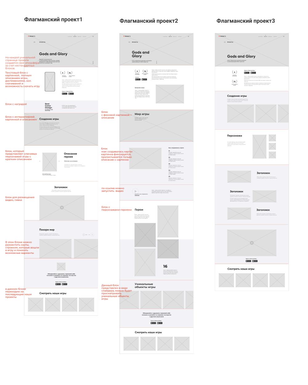 Дизайн и разработка сайта для презентации компании и привлечения сотрудников