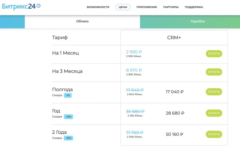 Как зарабатывать онлайн: реализация интернет-проекта для монетизации по подписке