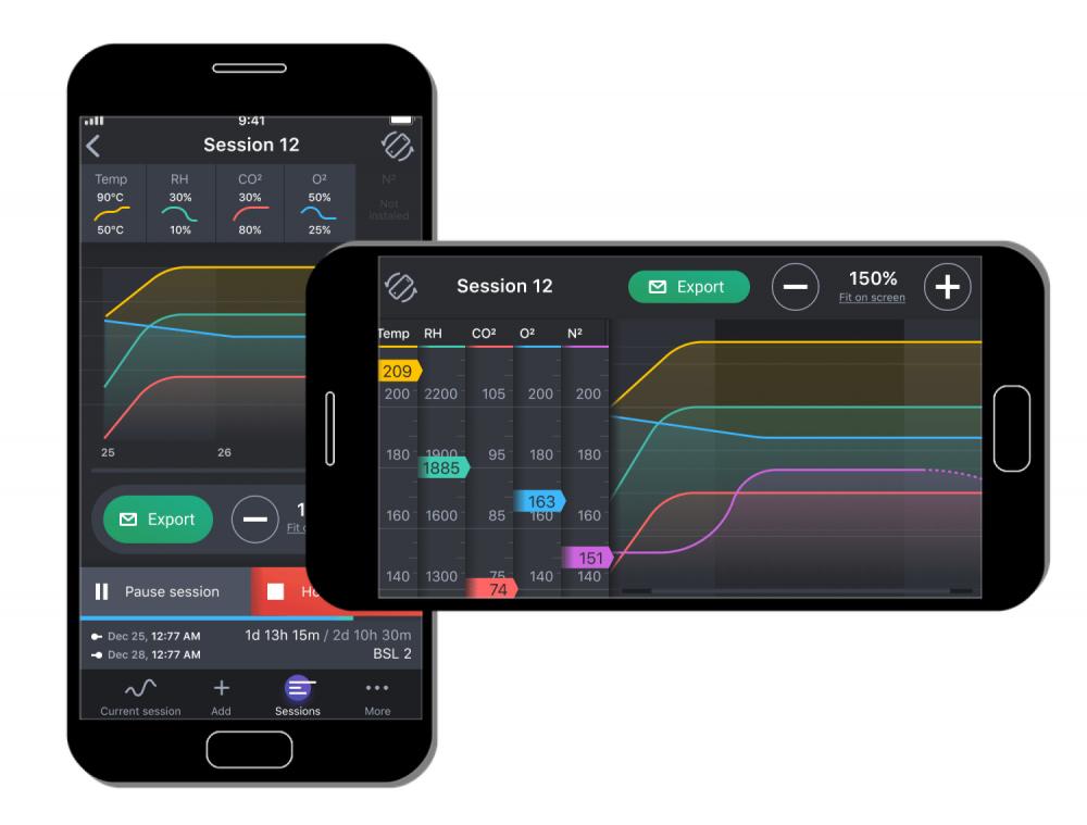 Интерфейс мобильного приложения для медицинской лаборатории