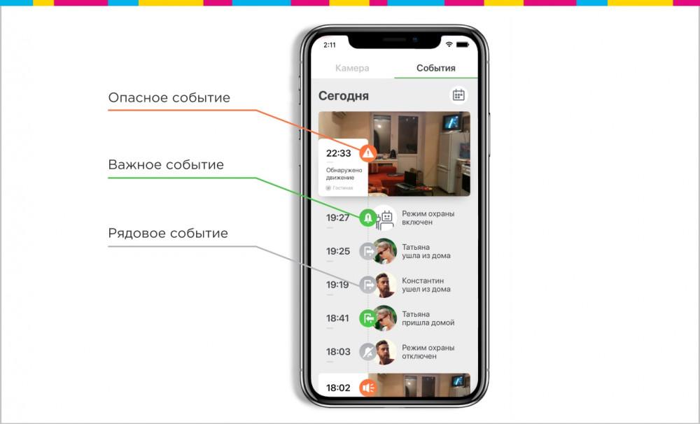 UX мобильного приложения