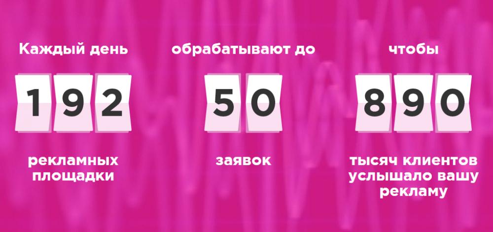 Сервис управления рекламой «Радиомаркет»