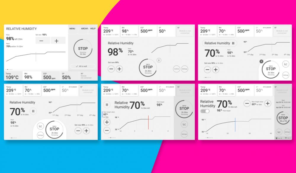 Пользователям плевать на дизайн: как устроен «хороший UX» на самом деле