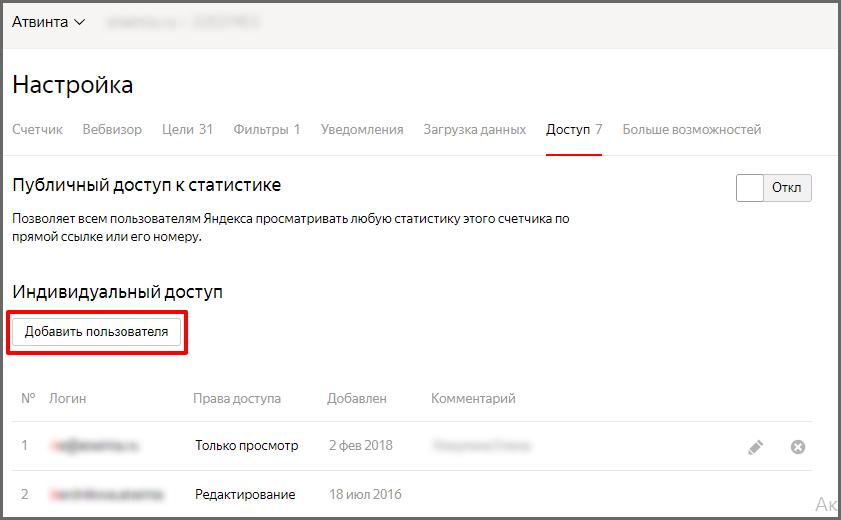Инструкция: доступ к счетчику Яндекс.Метрика