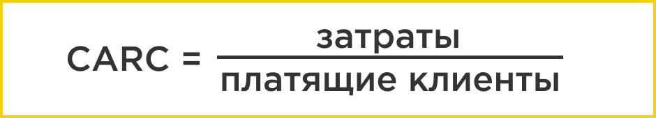 метрики эффективности интернет-рекламы CARC