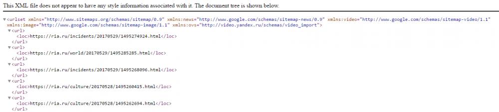 сделать поисковый анализ сайта не имея навыков в SEO