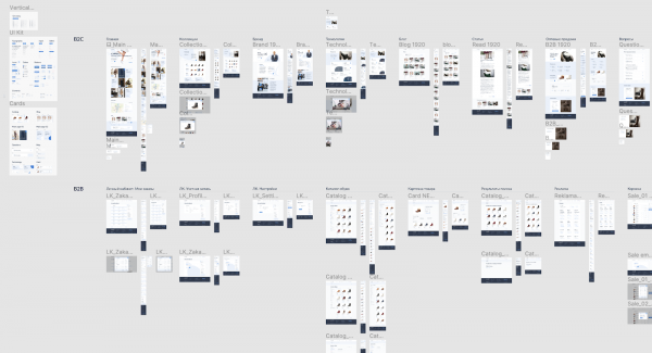 Дизайн всех страниц