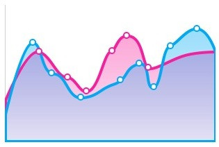 Анализ и оптимизация