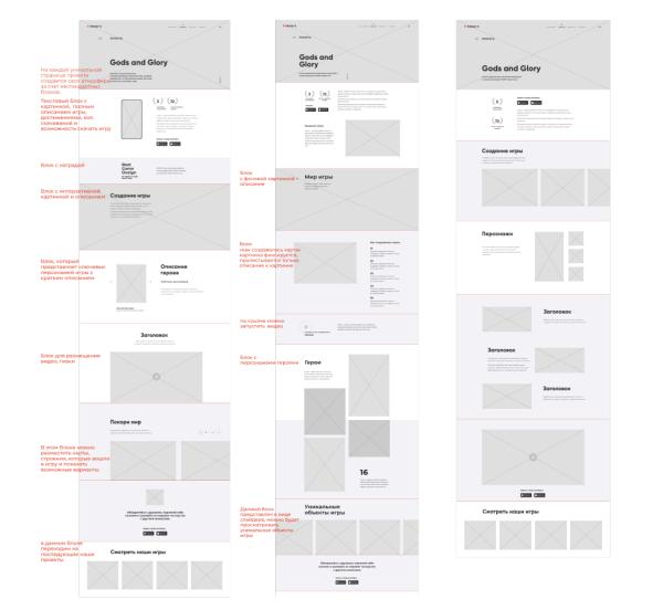 Проектирование и подготовка контента